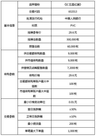 华强文交所1月17日申购及上市时间表